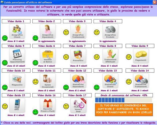 GUIDA ALL'UTILIZZO del programma per la gestione di un centro estetico o centro benessere